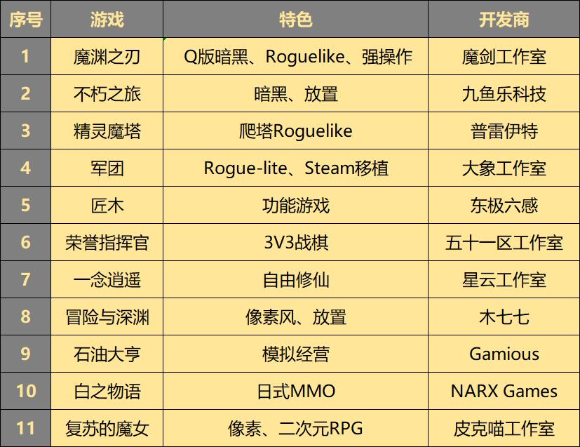 当潘安、李清照红过杨幂和周深,我们看到了游戏业的新趋势